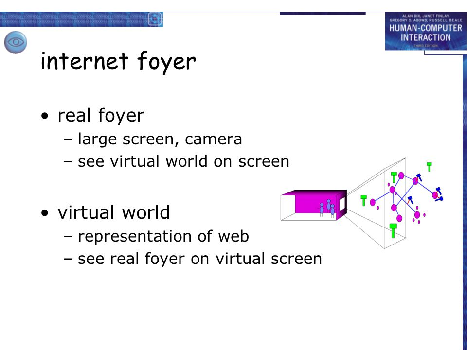 internet foyer real foyer –large screen, camera –see virtual world on screen virtual world –representation of web –see real foyer on virtual screen