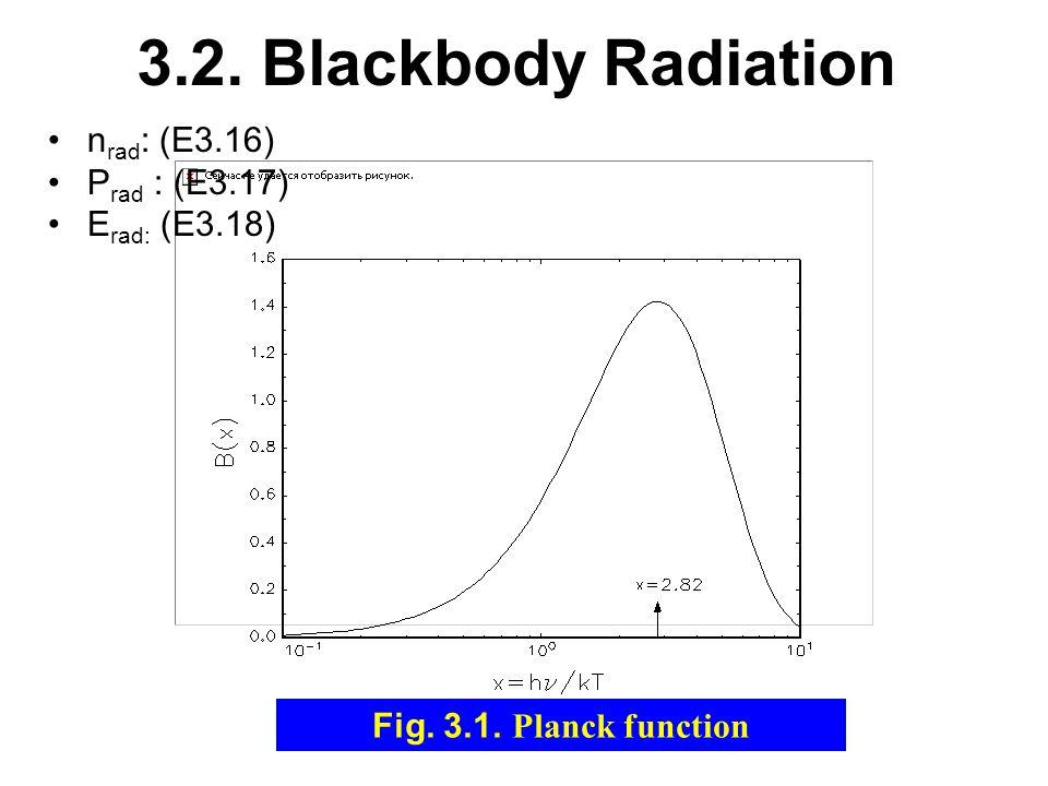3.2. Blackbody Radiation n rad : (E3.16) P rad : (E3.17) E rad: (E3.18) Fig. 3.1. Planck function