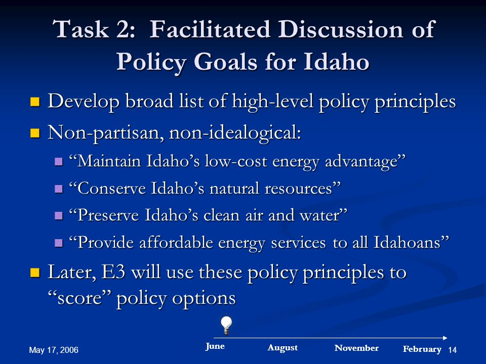 May 17, 2006 14 Task 2: Facilitated Discussion of Policy Goals for Idaho Develop broad list of high-level policy principles Develop broad list of high-level policy principles Non-partisan, non-idealogical: Non-partisan, non-idealogical: Maintain Idaho's low-cost energy advantage Maintain Idaho's low-cost energy advantage Conserve Idaho's natural resources Conserve Idaho's natural resources Preserve Idaho's clean air and water Preserve Idaho's clean air and water Provide affordable energy services to all Idahoans Provide affordable energy services to all Idahoans Later, E3 will use these policy principles to score policy options Later, E3 will use these policy principles to score policy options June August November February June August November February