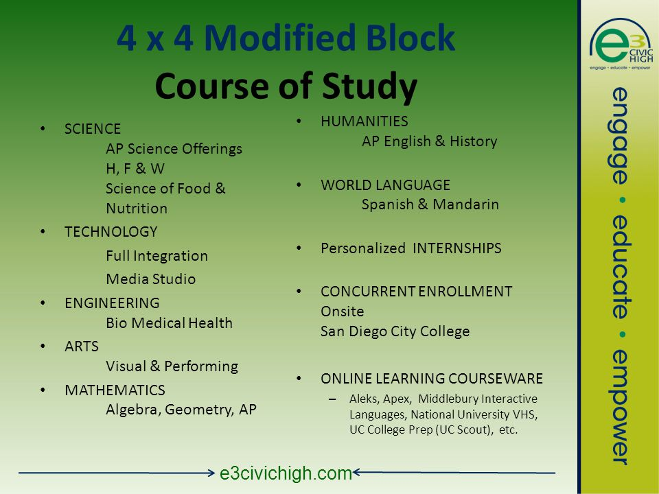 e3civichigh.com 4 x 4 Modified Block Course of Study SCIENCE AP Science Offerings H, F & W Science of Food & Nutrition TECHNOLOGY Full Integration Media Studio ENGINEERING Bio Medical Health ARTS Visual & Performing MATHEMATICS Algebra, Geometry, AP HUMANITIES AP English & History WORLD LANGUAGE Spanish & Mandarin Personalized INTERNSHIPS CONCURRENT ENROLLMENT Onsite San Diego City College ONLINE LEARNING COURSEWARE – Aleks, Apex, Middlebury Interactive Languages, National University VHS, UC College Prep (UC Scout), etc.