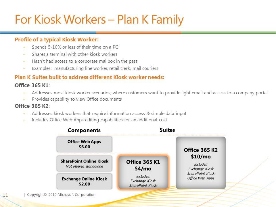 | Copyright© 2010 Microsoft Corporation For Kiosk Workers – Plan K Family Profile of a typical Kiosk Worker: Spends 5-10% or less of their time on a P