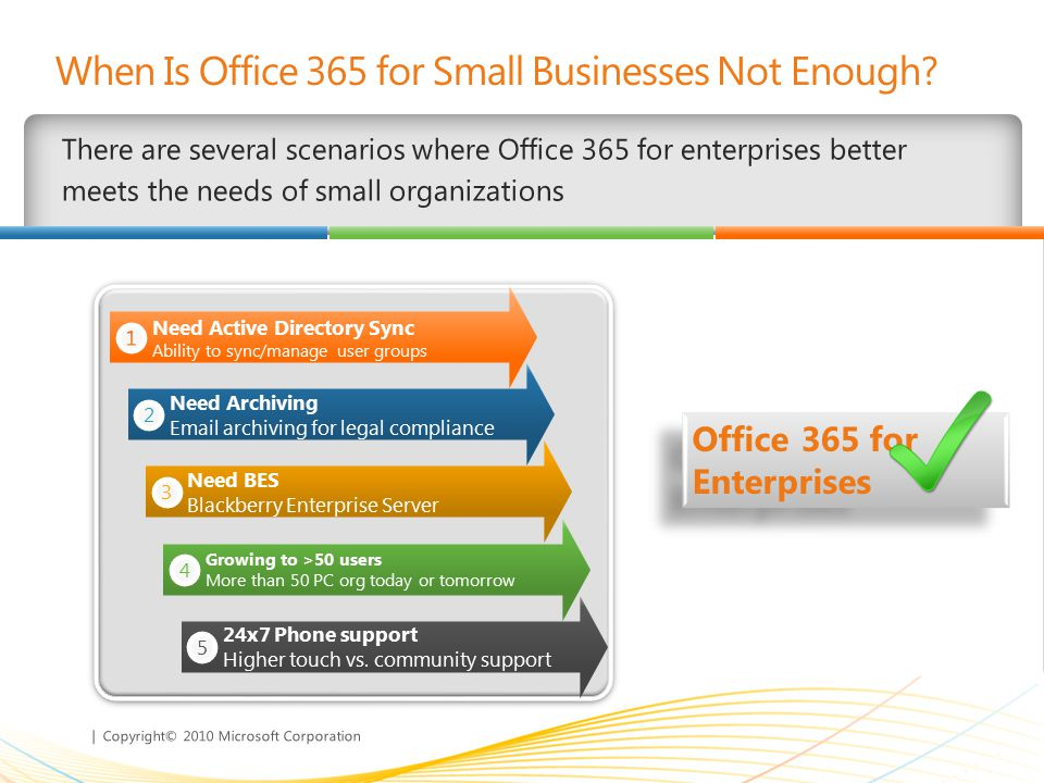 | Copyright© 2010 Microsoft Corporation User Segment Offers: Plan K Family 500 MB mailbox No SharePoint storage allocation Outlook Web Access (full OWA, not Lite) POP Support Messaging, calendar, contacts Anti-Virus / Anti-Spam Site search capabilities Office Web Apps Office 365 for Enterprises User Segments: Right features for the right users 7 Rich feature offering that meets a users full messaging and collaboration needs Low cost offering to users that do not have messaging and collaboration capabilities today User Segment Offers: Plan E Family 25GB mailbox 500MB SharePoint storage Full Client Connectivity (MAPI/IMAP) Mobility Lync (real time communications) Advanced Exchange & SharePoint capabilities Office Professional Plus On-premises access rights Key Differentiators