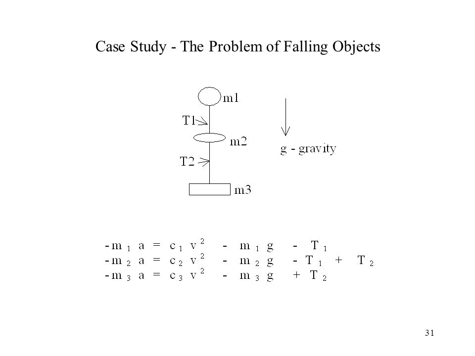 31 Case Study - The Problem of Falling Objects