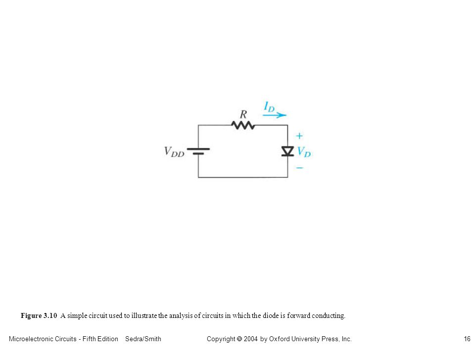 Copyright  2004 by Oxford University Press, Inc. Microelectronic Circuits - Fifth Edition Sedra/Smith16 Figure 3.10 A simple circuit used to illustra