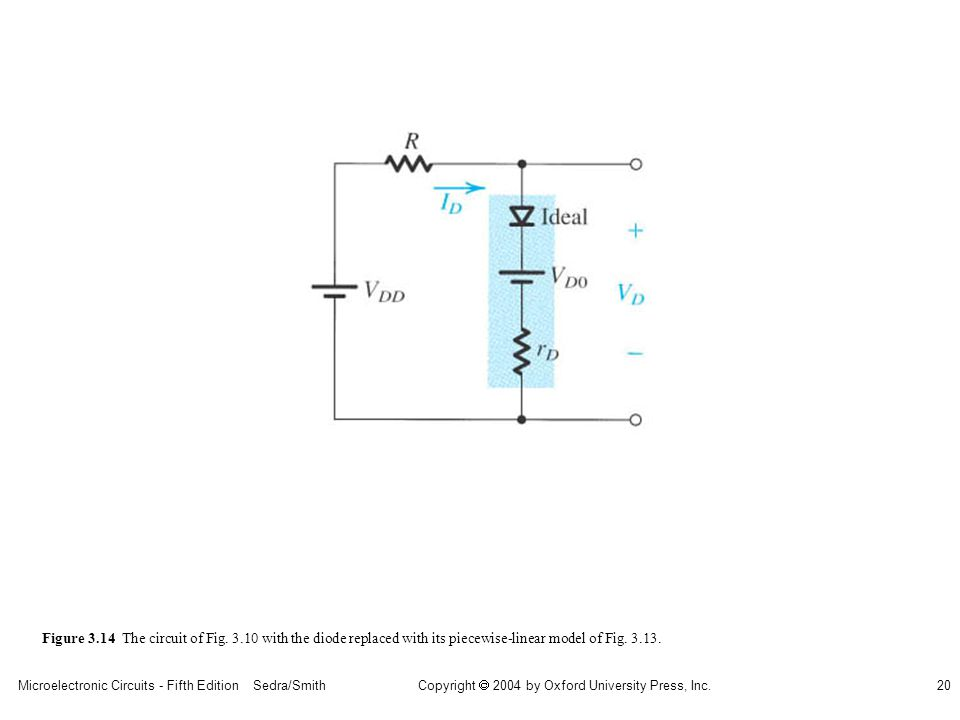 Copyright  2004 by Oxford University Press, Inc. Microelectronic Circuits - Fifth Edition Sedra/Smith20 Figure 3.14 The circuit of Fig. 3.10 with the
