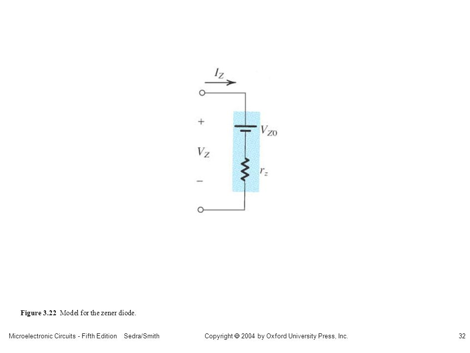 Copyright  2004 by Oxford University Press, Inc. Microelectronic Circuits - Fifth Edition Sedra/Smith32 Figure 3.22 Model for the zener diode.