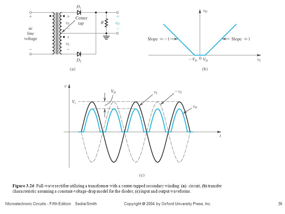 Copyright  2004 by Oxford University Press, Inc. Microelectronic Circuits - Fifth Edition Sedra/Smith36 Figure 3.26 Full-wave rectifier utilizing a t