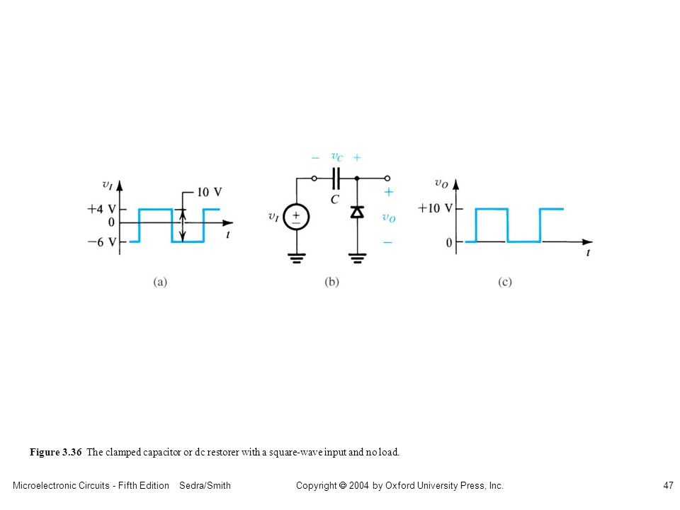 Copyright  2004 by Oxford University Press, Inc. Microelectronic Circuits - Fifth Edition Sedra/Smith47 Figure 3.36 The clamped capacitor or dc resto