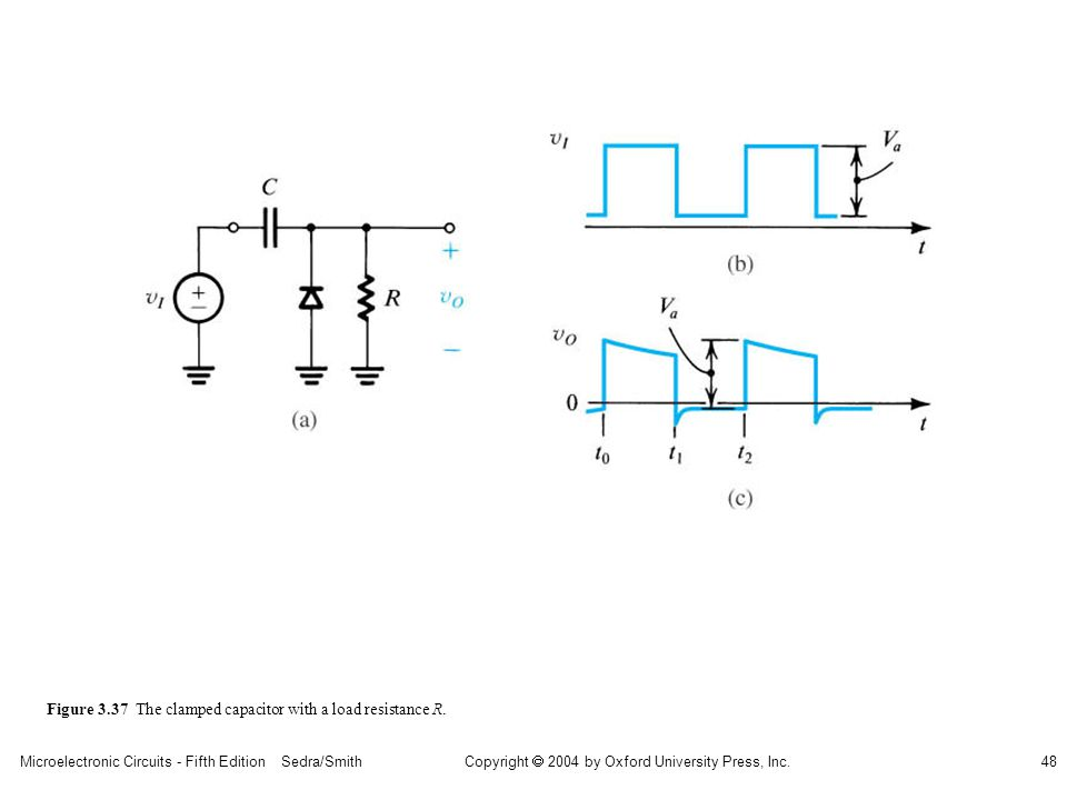 Copyright  2004 by Oxford University Press, Inc. Microelectronic Circuits - Fifth Edition Sedra/Smith48 Figure 3.37 The clamped capacitor with a load