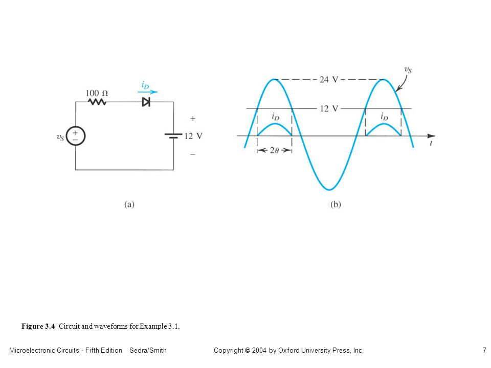 Copyright  2004 by Oxford University Press, Inc. Microelectronic Circuits - Fifth Edition Sedra/Smith7 Figure 3.4 Circuit and waveforms for Example 3