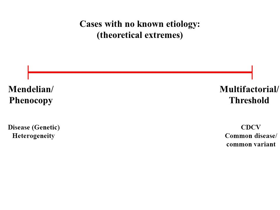 Cases with no known etiology: (theoretical extremes) Mendelian/ Phenocopy Multifactorial/ Threshold CDCV Common disease/ common variant Disease (Genetic) Heterogeneity
