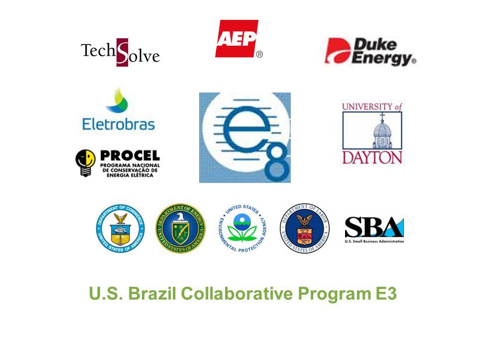 22 金 四 国 E3 Timeline 2009: Pilots in Ohio and Texas 2010: Brazilian delegation observes E3 assessment in US 2011: Programs in 21 states 2011 Pilot assessment in Manaus, Brazil