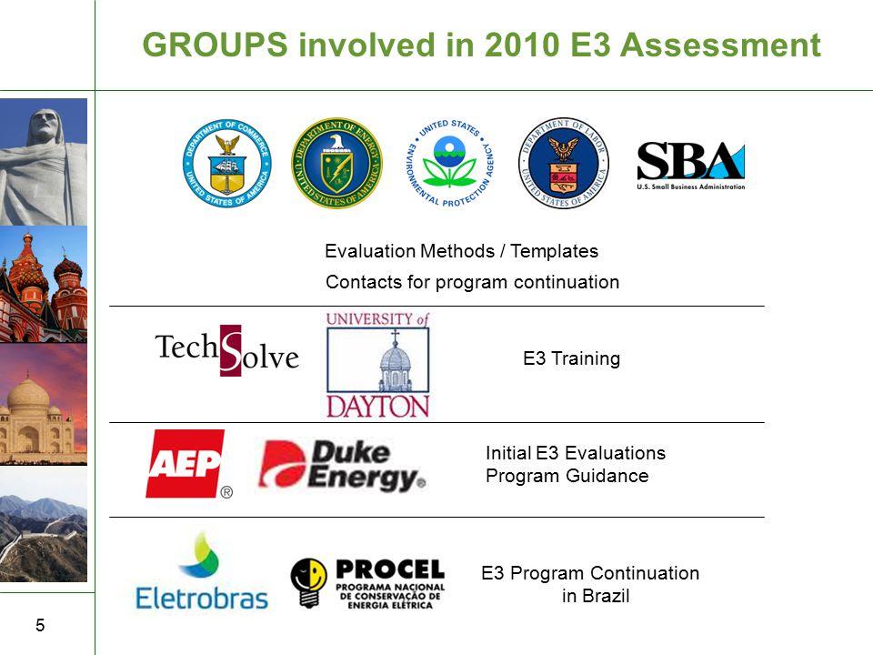 16 金 四 国 Premise & method: A third component of the E3 evaluation is the training of the manufacturer on how to calculate their GHG emissions.