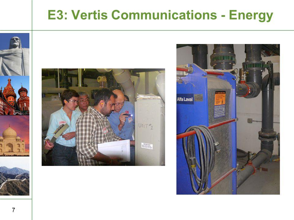 8 金 四 国 Observing, Analyzing, Brainstorming… The Brazilian Delegation partakes in an E3 evaluation at Vertis Communications