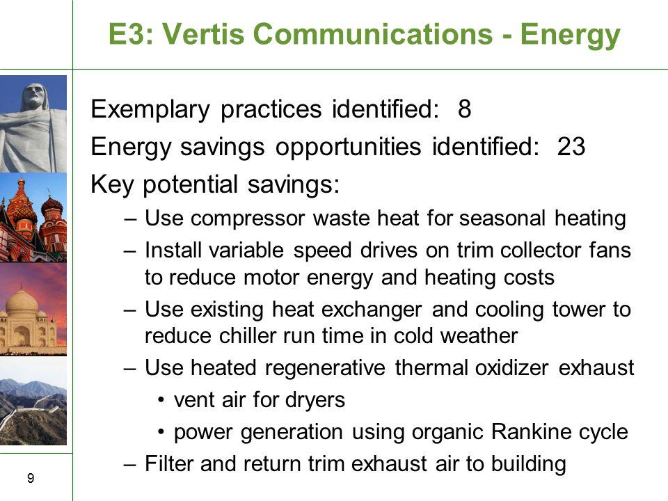 10 金 四 国 E3: Vertis Communications Economy and Environment Two day value stream map event