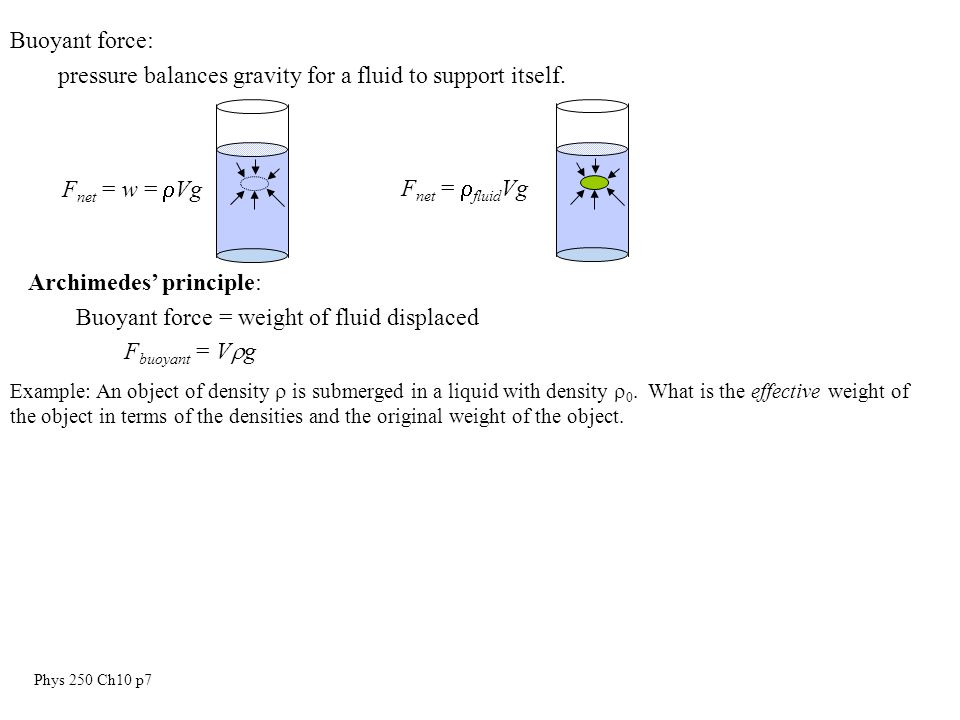 Phys 250 Ch10 p7 Buoyant force: pressure balances gravity for a fluid to support itself.