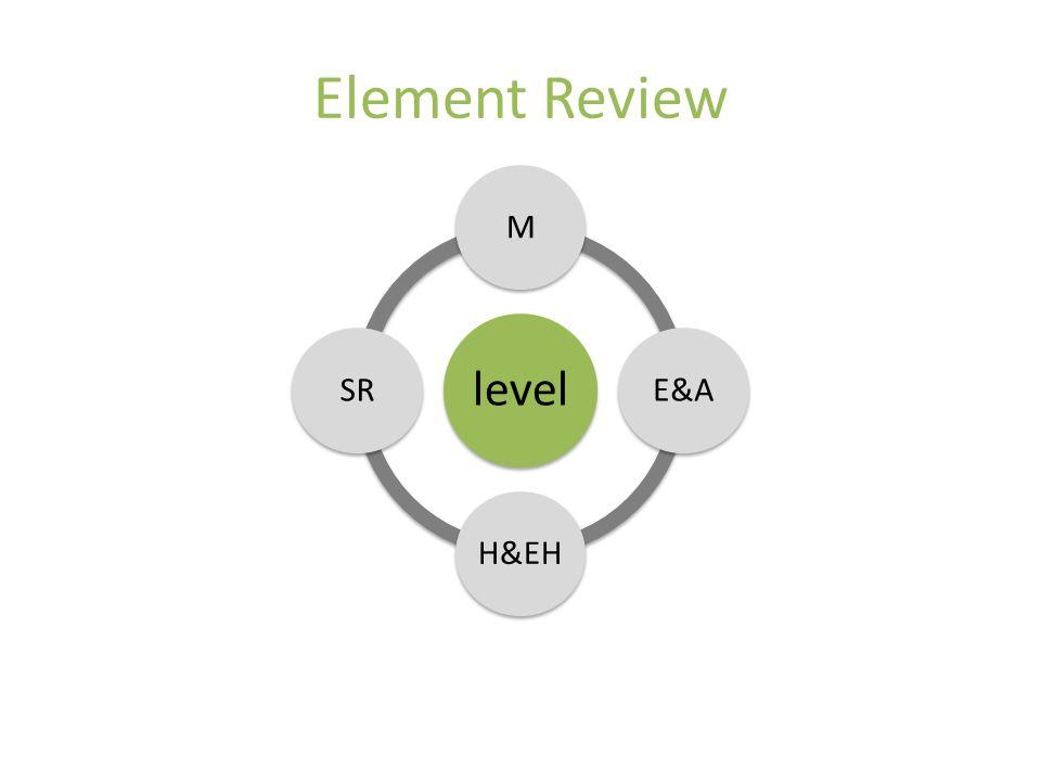 Element Review level ME&A H&EH SR
