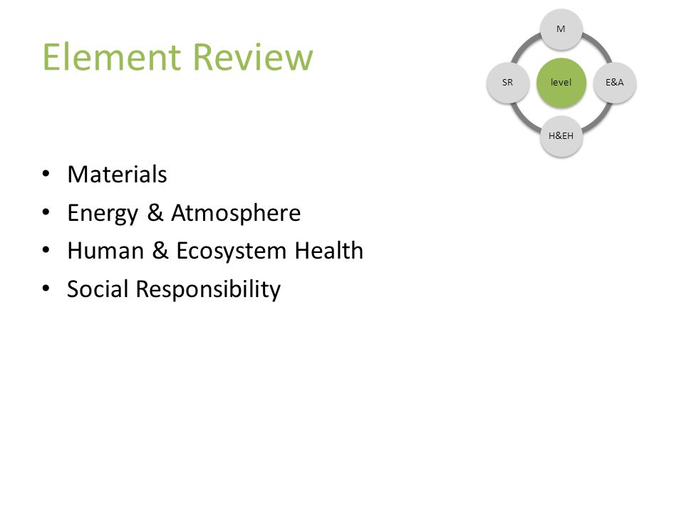 Element Review Materials Energy & Atmosphere Human & Ecosystem Health Social Responsibility level ME&AH&EHSR