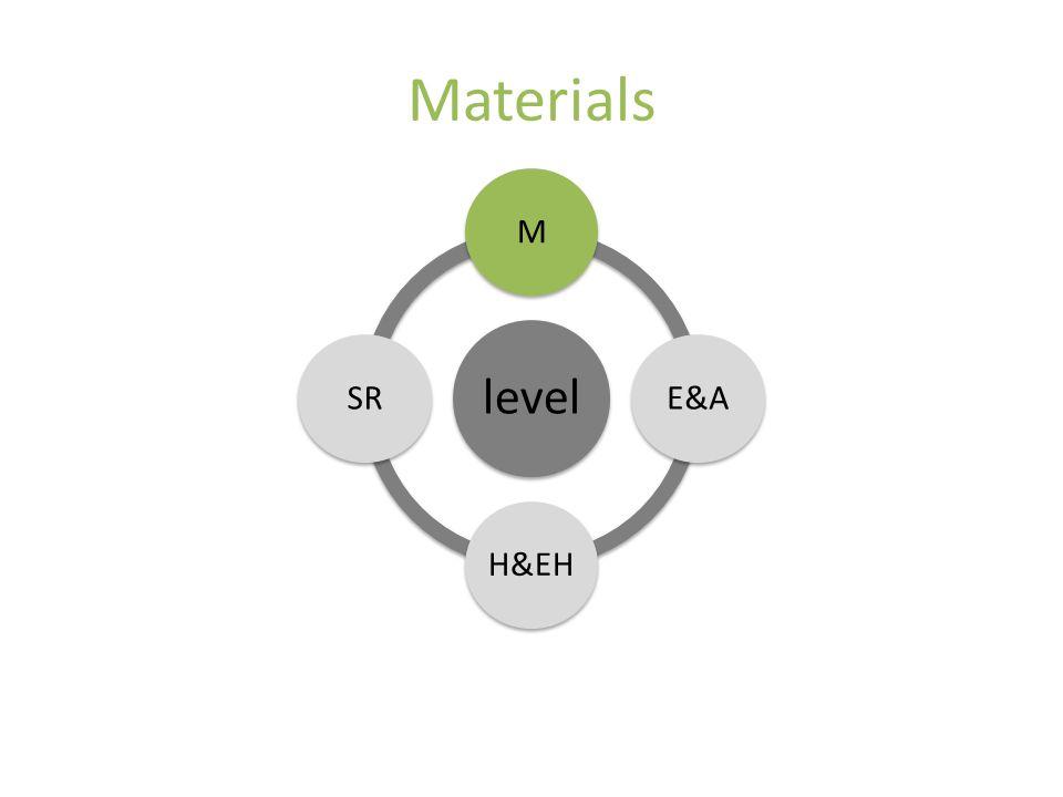 Materials level ME&A H&EH SR