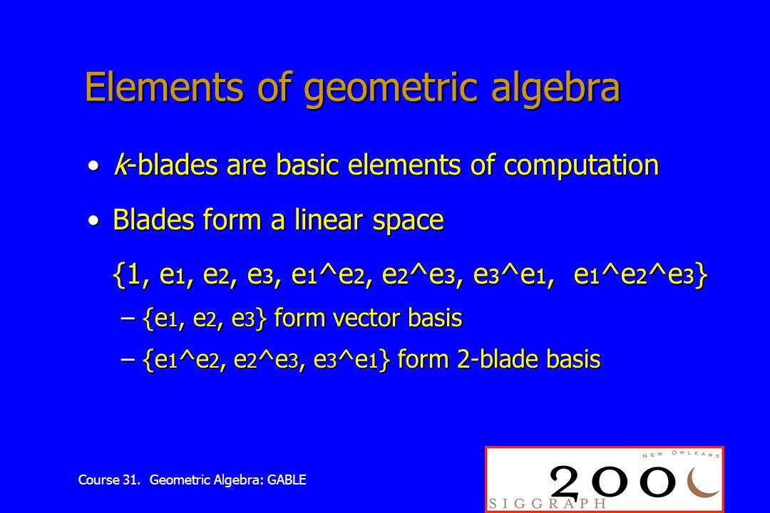 Course 31. Geometric Algebra: GABLE Elements of geometric algebra k-blades are basic elements of computationk-blades are basic elements of computation