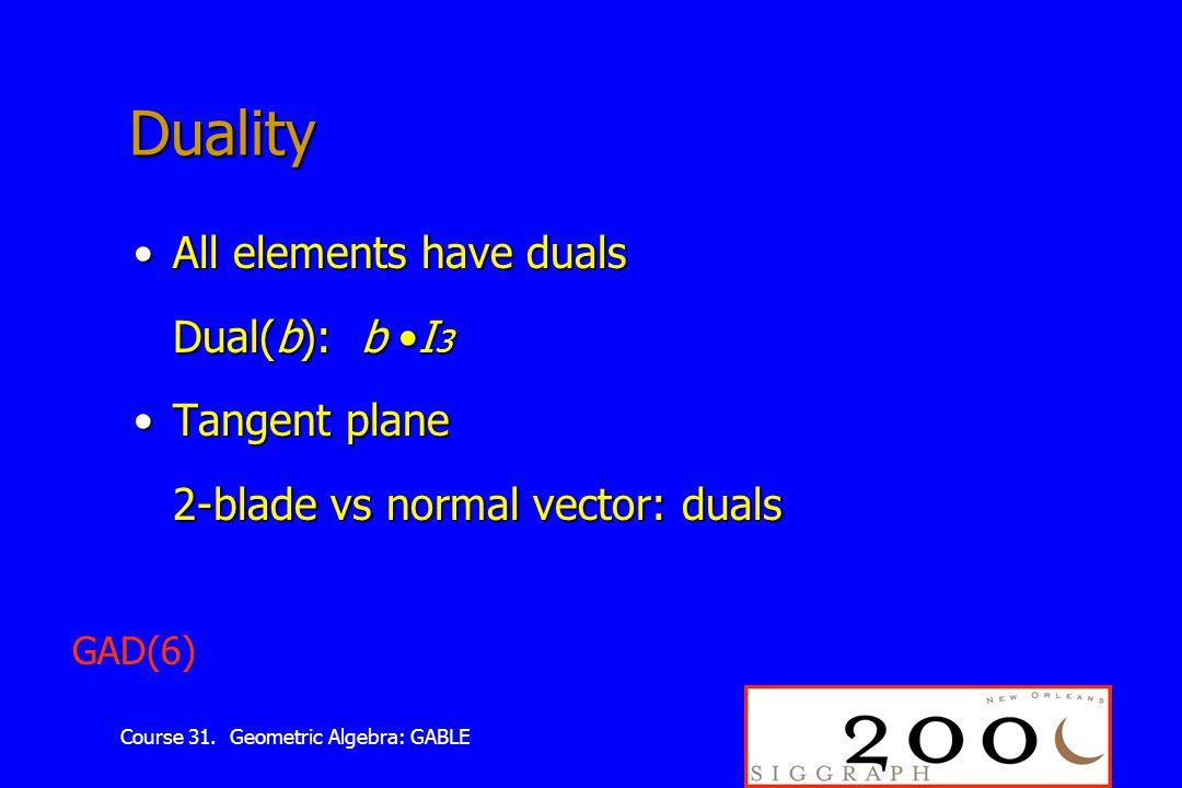 Course 31. Geometric Algebra: GABLE Duality All elements have dualsAll elements have duals Dual(b): b I 3 Dual(b): b I 3 Tangent planeTangent plane 2-