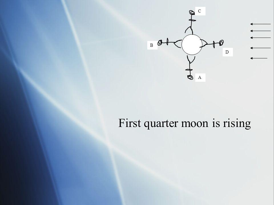 A B C D First quarter moon is rising