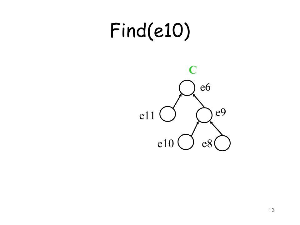 12 Find(e10) e6 e9 e11 e8e10 C