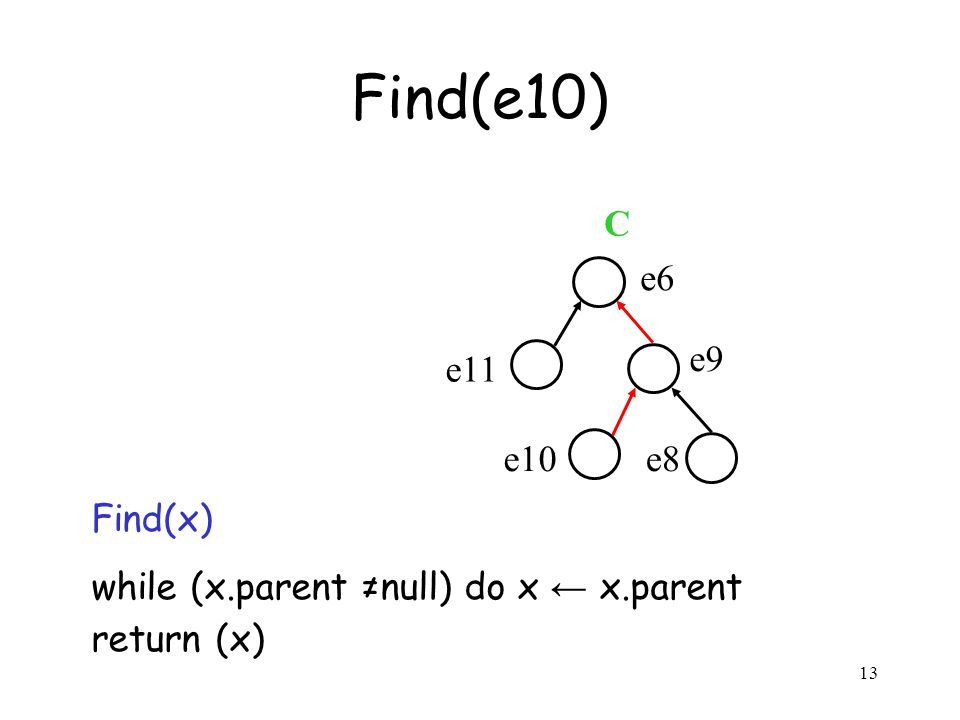 13 Find(e10) e6 e9 e11 e8e10 Find(x) while (x.parent ≠null) do x ← x.parent return (x) C