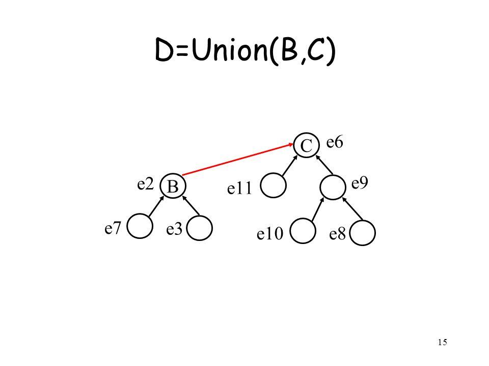 15 D=Union(B,C) B e2 e3 e7 C e6 e9 e11 e8e10