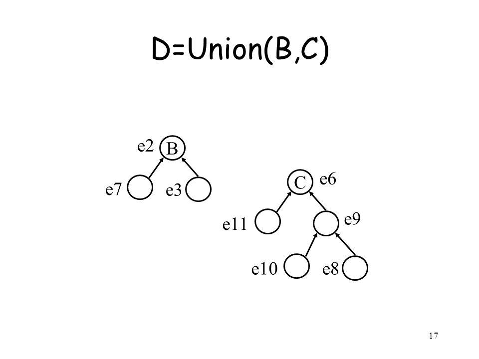 17 D=Union(B,C) B e2 e3 e7 C e6 e9 e11 e8e10