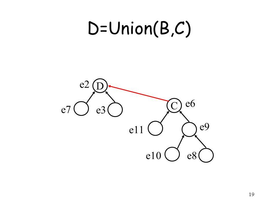 19 D=Union(B,C) D e2 e3 e7 C e6 e9 e11 e8e10