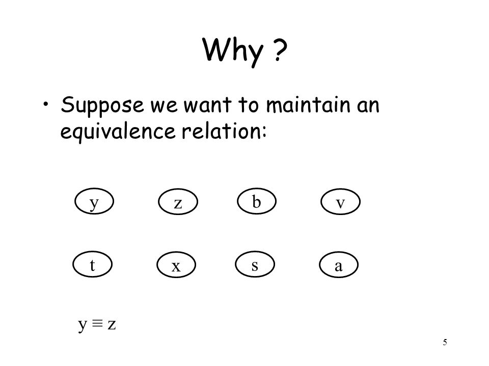 5 Why Suppose we want to maintain an equivalence relation: y z t x b v s a y ≡ z