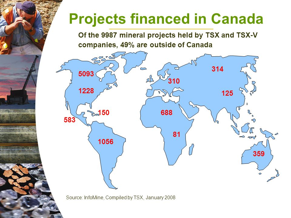 Projects financed in Canada 5093 1228 583 150 1056 310 688 81 314 125 359 Of the 9987 mineral projects held by TSX and TSX-V companies, 49% are outside of Canada Source: InfoMine, Compiled by TSX, January 2008
