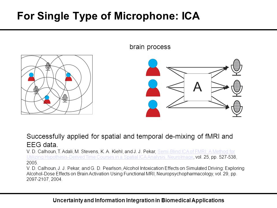 Uncertainty and Information Integration in Biomedical Applications For Single Type of Microphone: ICA brain process Successfully applied for spatial and temporal de-mixing of fMRI and EEG data.