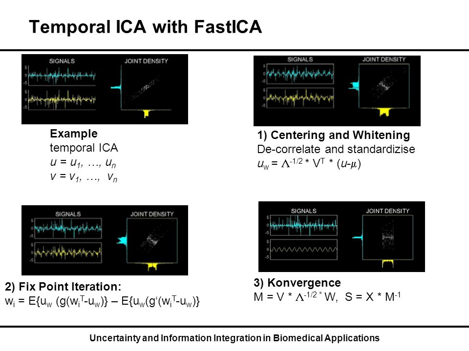 Uncertainty and Information Integration in Biomedical Applications Temporal ICA with FastICA Example temporal ICA u = u 1, …, u n v = v 1, …, v n 1) Centering and Whitening De-correlate and standardizise u w =  -1/2 * V T * (u-  ) 2) Fix Point Iteration: w i = E{u w (g(w i T -u w )} – E{u w (g'(w i T -u w )} 3) Konvergence M = V *  -1/2 * W, S = X * M -1