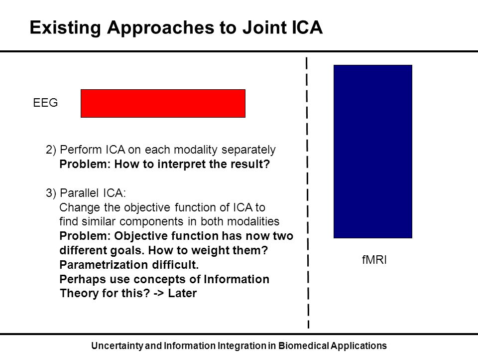 Uncertainty and Information Integration in Biomedical Applications Existing Approaches to Joint ICA EEG fMRI 2) Perform ICA on each modality separately Problem: How to interpret the result.