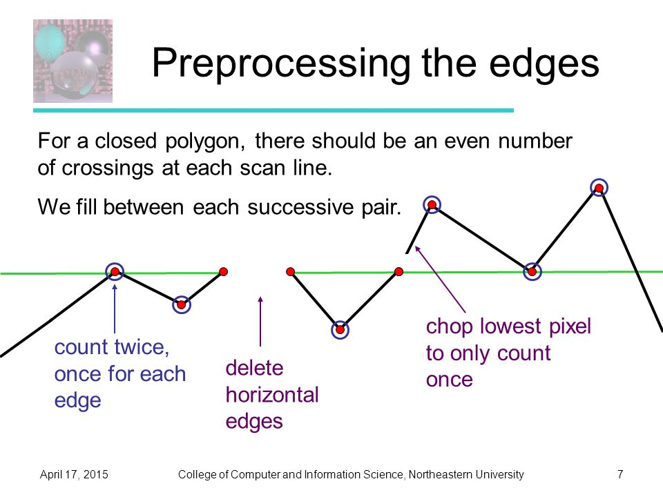 College of Computer and Information Science, Northeastern UniversityApril 17, 20157 Preprocessing the edges count twice, once for each edge chop lowest pixel to only count once delete horizontal edges For a closed polygon, there should be an even number of crossings at each scan line.