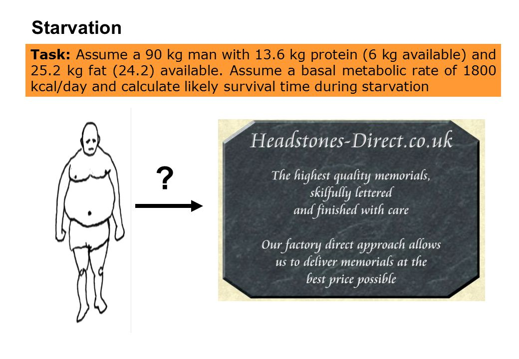 Task: Assume a 90 kg man with 13.6 kg protein (6 kg available) and 25.2 kg fat (24.2) available. Assume a basal metabolic rate of 1800 kcal/day and ca