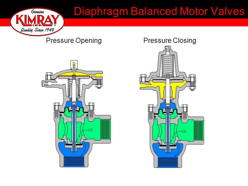 Diaphragm Balanced Motor Valves Pressure Opening Pressure Closing