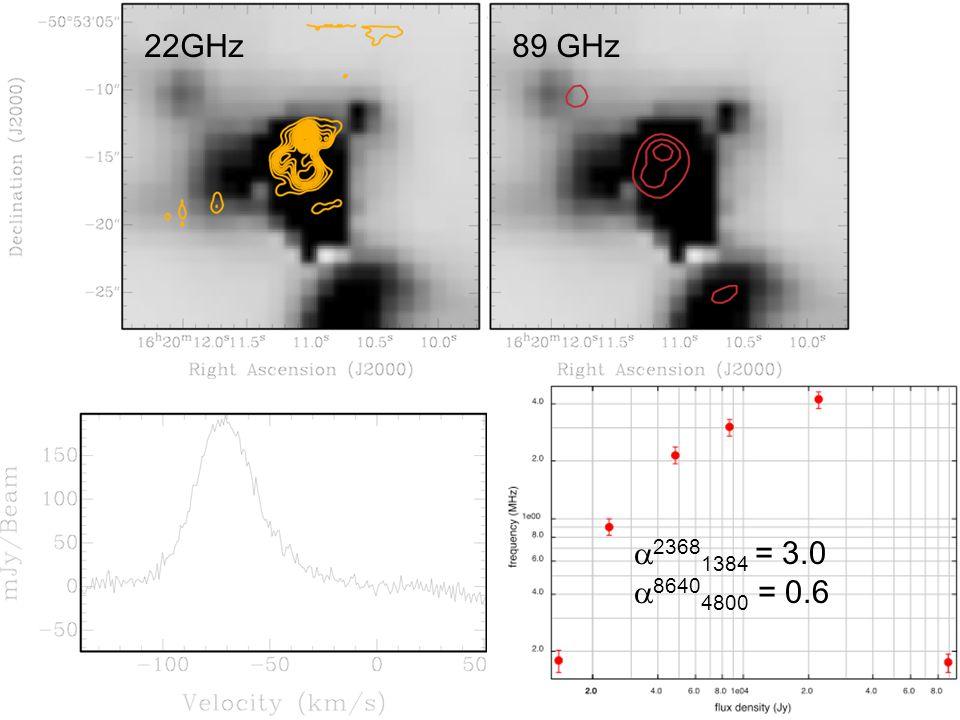  2368 1384 = 3.0  8640 4800 = 0.6 Source D SED 22GHz89 GHz
