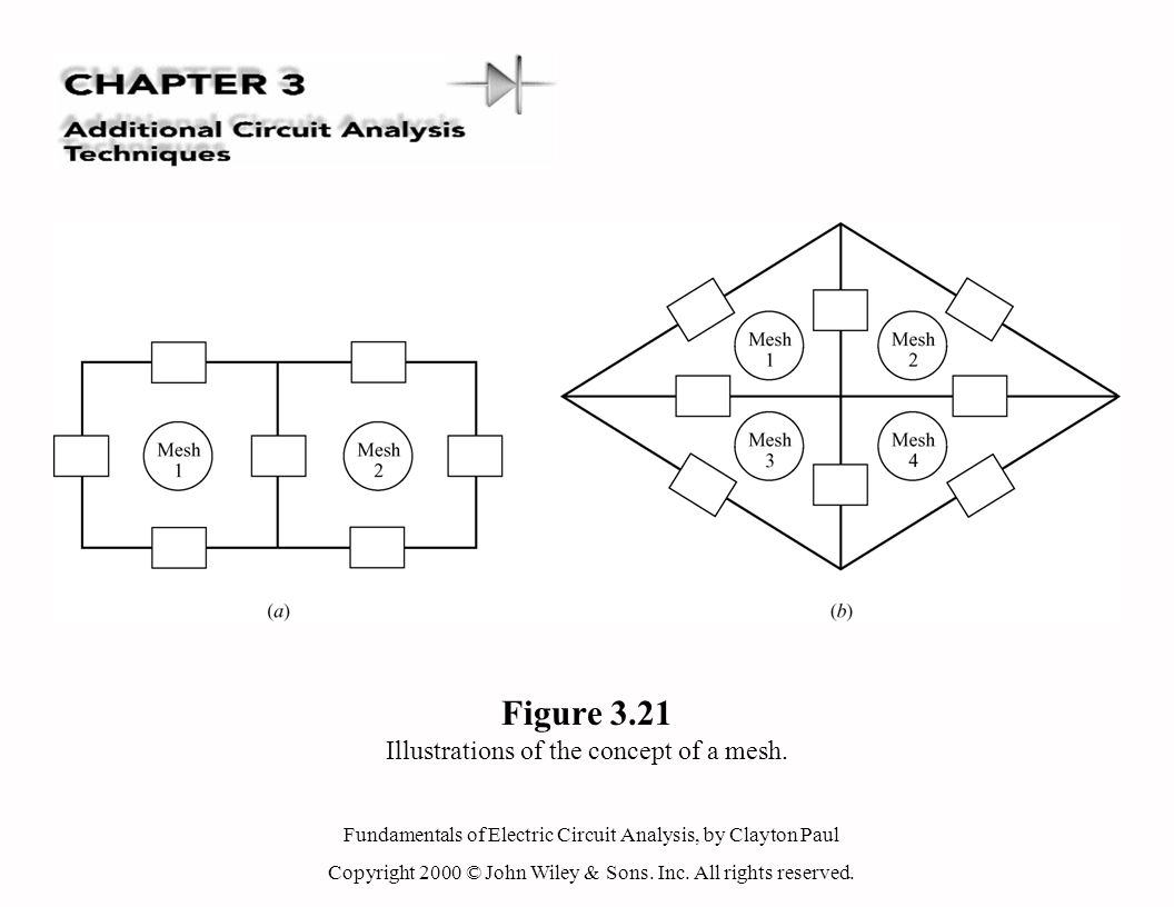 Fundamentals of Electric Circuit Analysis, by Clayton Paul Copyright 2000 © John Wiley & Sons. Inc. All rights reserved. Figure 3.21 Illustrations of