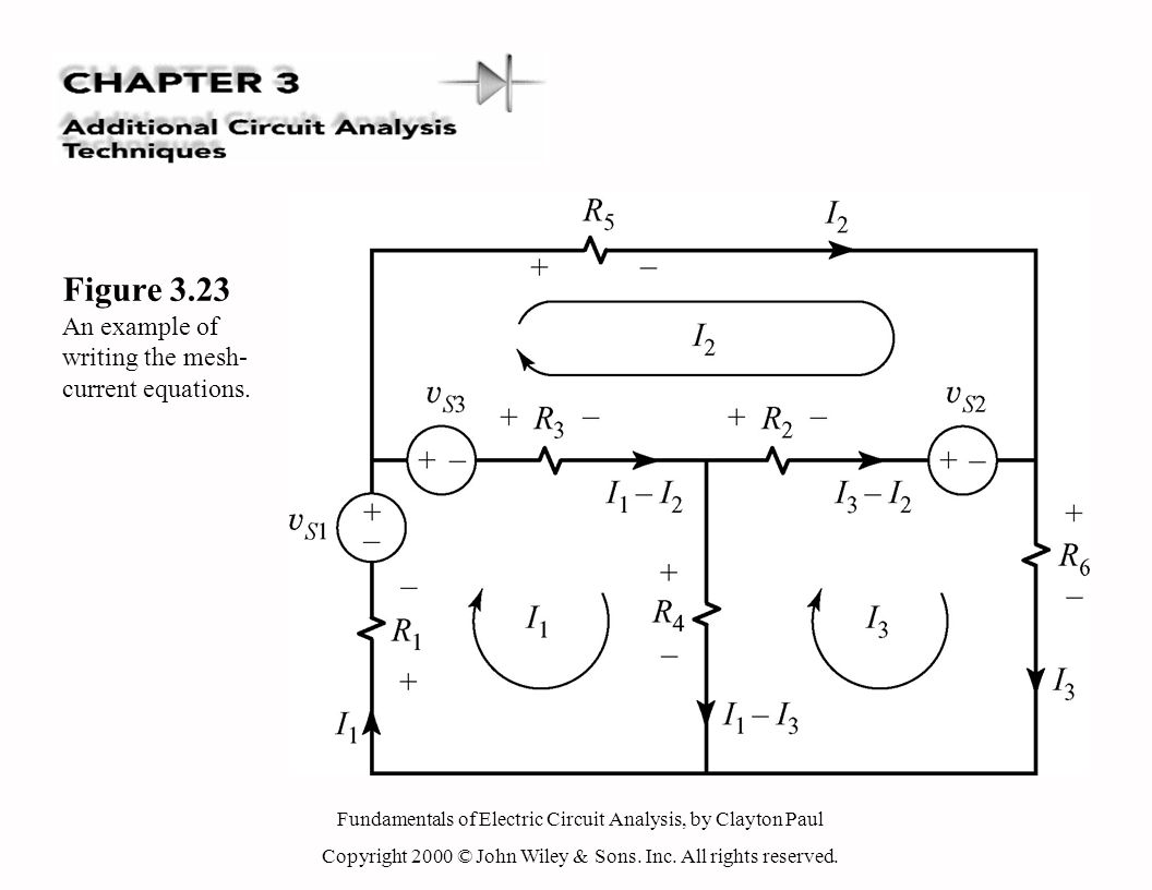 Fundamentals of Electric Circuit Analysis, by Clayton Paul Copyright 2000 © John Wiley & Sons. Inc. All rights reserved. Figure 3.23 An example of wri