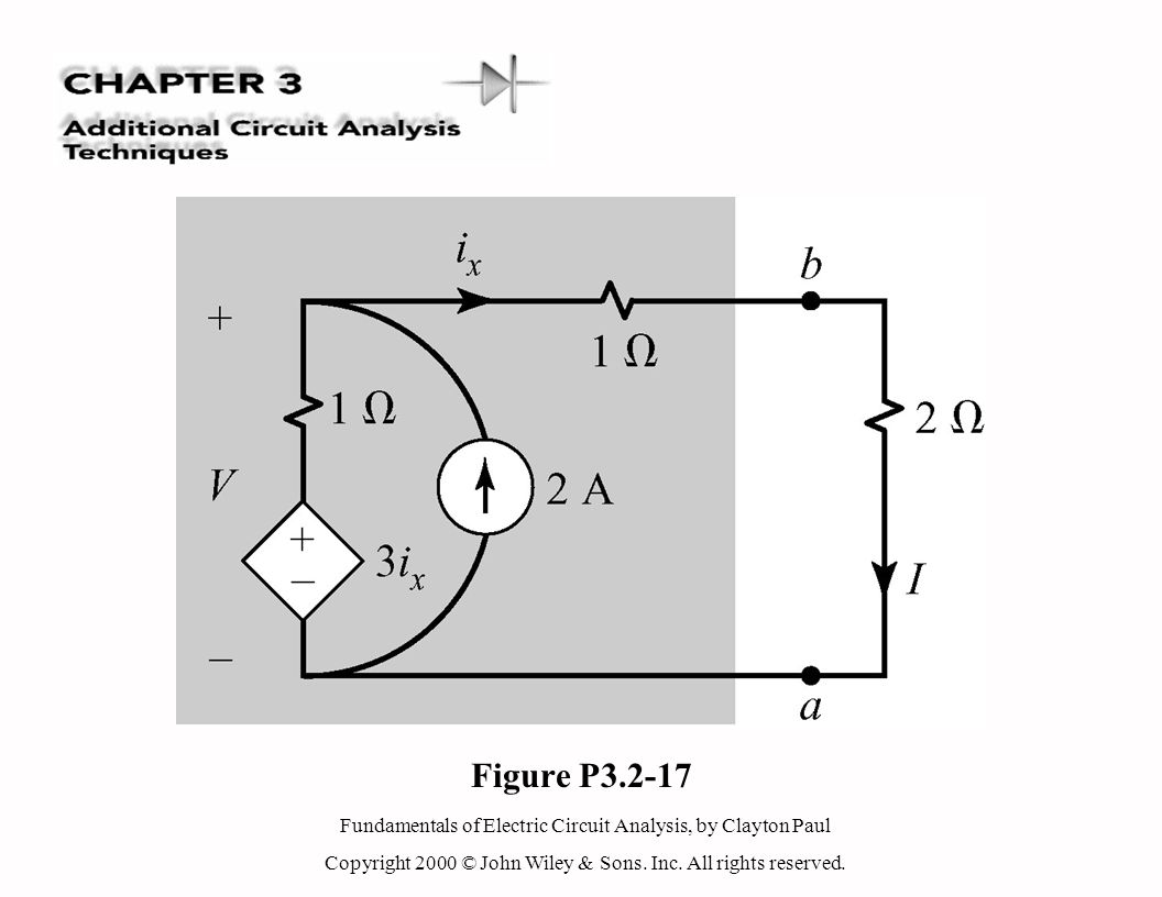 Fundamentals of Electric Circuit Analysis, by Clayton Paul Copyright 2000 © John Wiley & Sons. Inc. All rights reserved. Figure P3.2-17
