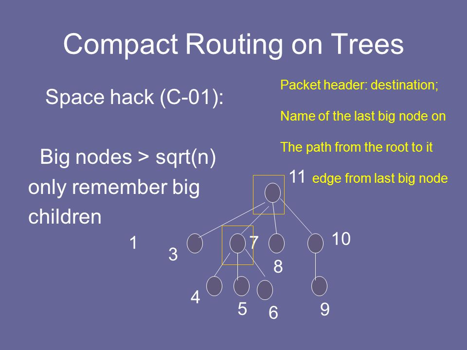 Compact Routing on Trees Space hack (C-01): Big nodes > sqrt(n) only remember big children 1 3 4 5 6 8 7 9 10 11 Packet header: destination; Name of the last big node on The path from the root to it edge from last big node