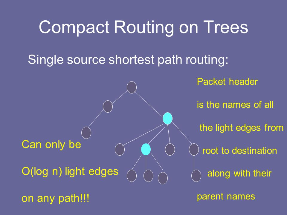 Compact Routing on Trees Single source shortest path routing: Packet header is the names of all the light edges from root to destination along with their parent names Can only be O(log n) light edges on any path!!!