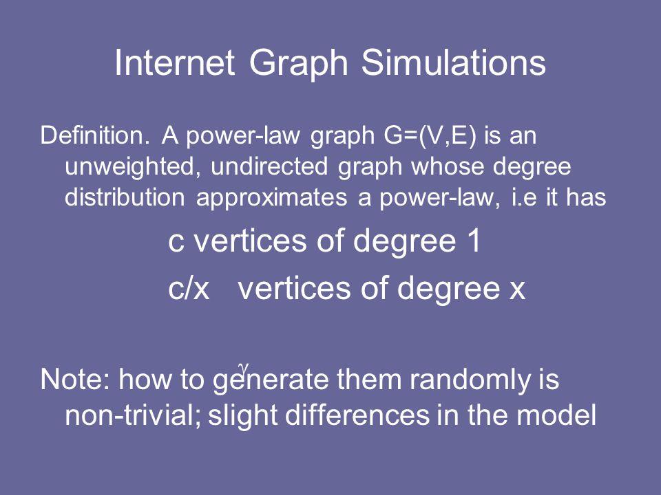 Internet Graph Simulations Definition.