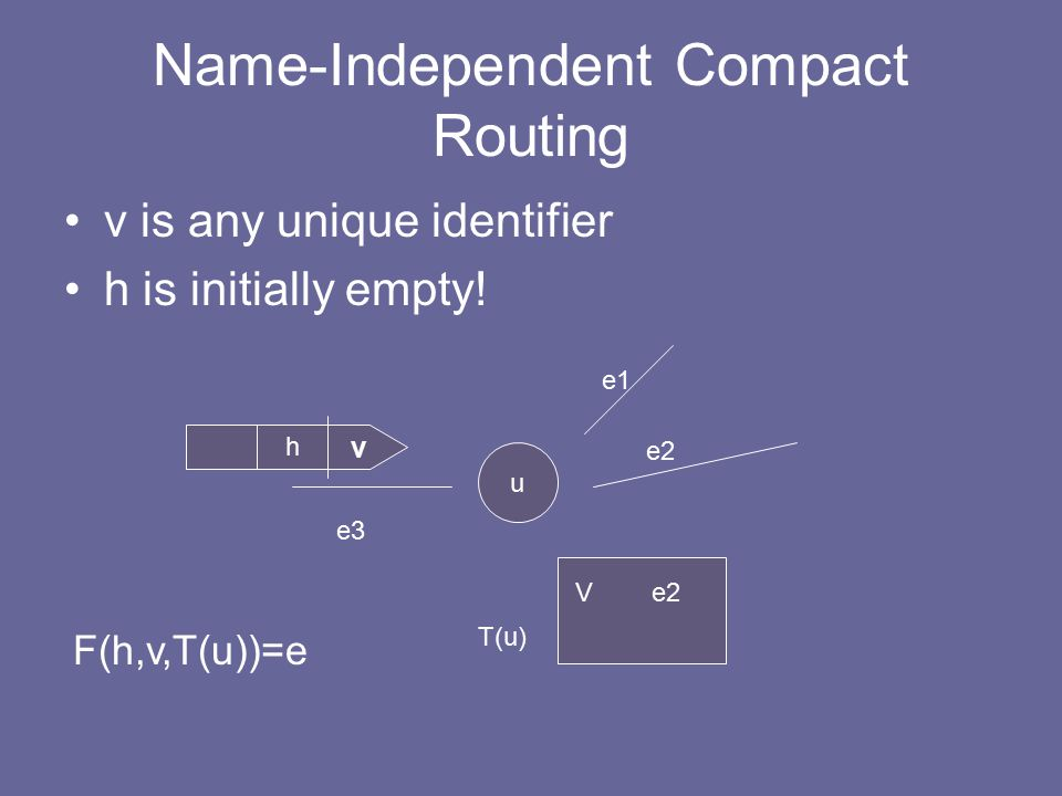 Name-Independent Compact Routing v is any unique identifier h is initially empty.