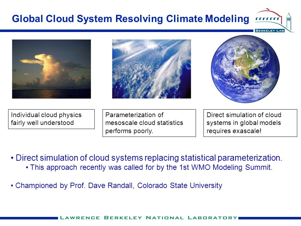 Global Cloud System Resolving Climate Modeling Direct simulation of cloud systems replacing statistical parameterization. This approach recently was c