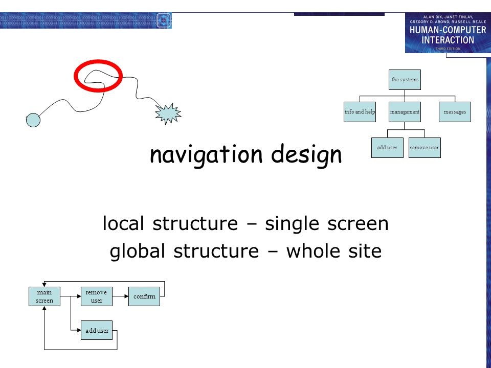 navigation design local structure – single screen global structure – whole site start the systems info and helpmanagementmessages add userremove user