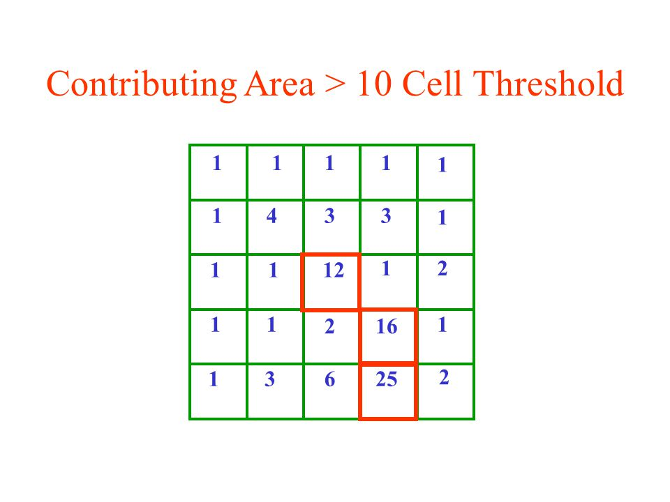 11 1 11 1 1 1 1 1 1 1 1 1 433 12 2 2 2 3 16 256 Contributing Area > 10 Cell Threshold